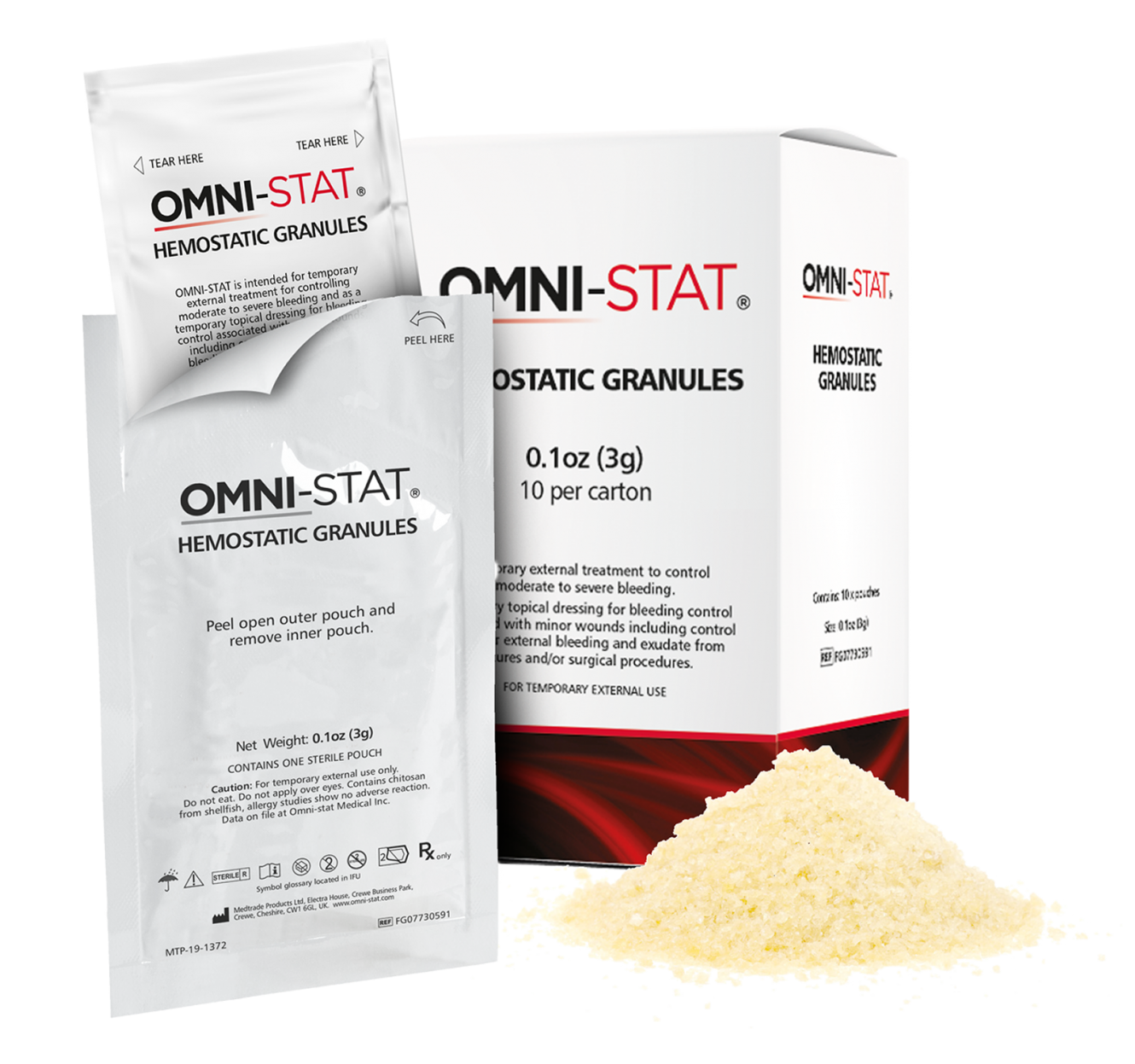 Introducing the NEW OMNI-STAT® 3g Package Design